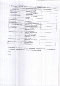 Письмо согласования4
